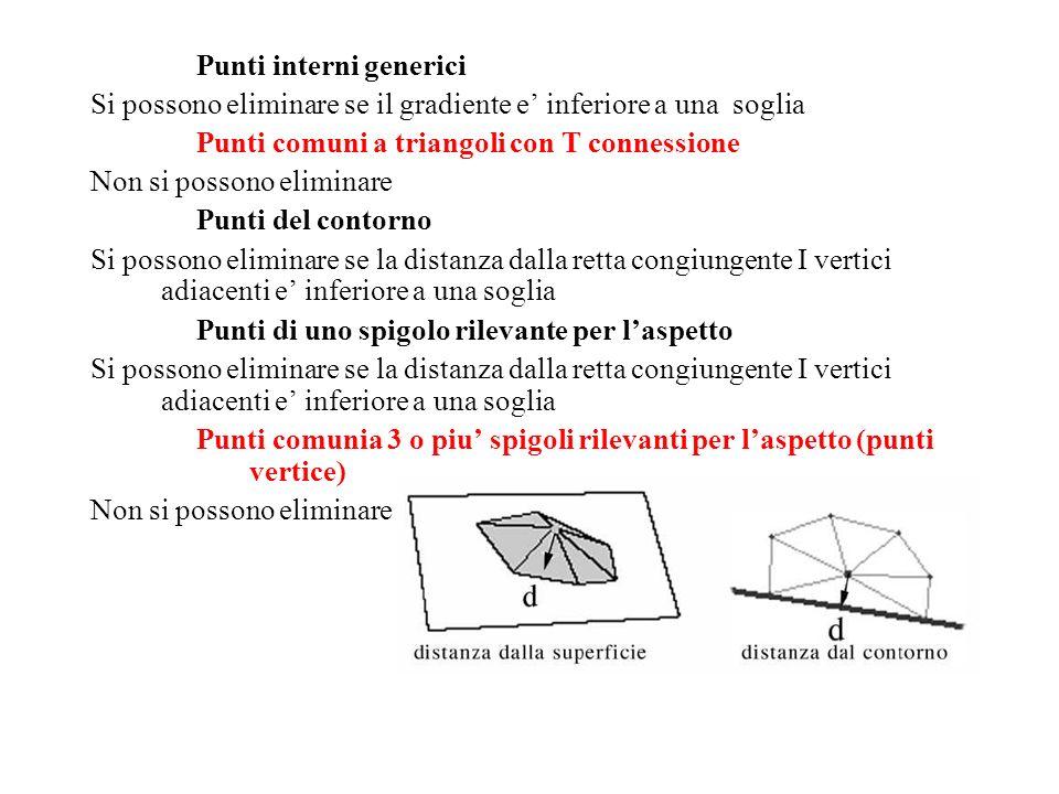 Punti interni generici Si possono eliminare se il gradiente e inferiore a una soglia Punti comuni a triangoli con T connessione Non si possono elimina