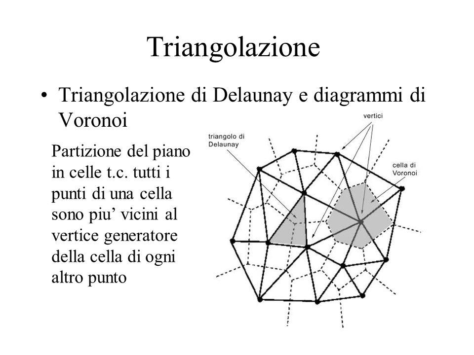 Triangolazione Triangolazione di Delaunay e diagrammi di Voronoi Partizione del piano in celle t.c. tutti i punti di una cella sono piu vicini al vert