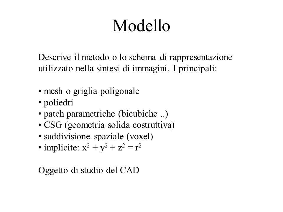 Modello Descrive il metodo o lo schema di rappresentazione utilizzato nella sintesi di immagini. I principali: mesh o griglia poligonale poliedri patc