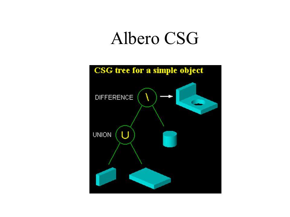 Albero CSG