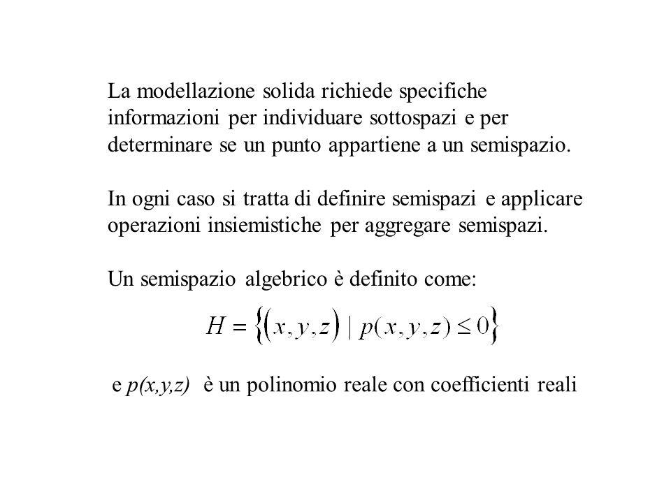 La modellazione solida richiede specifiche informazioni per individuare sottospazi e per determinare se un punto appartiene a un semispazio. In ogni c