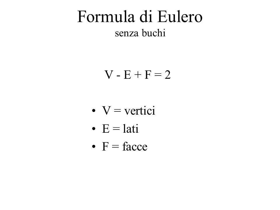 Formula di Eulero senza buchi V - E + F = 2 V = vertici E = lati F = facce