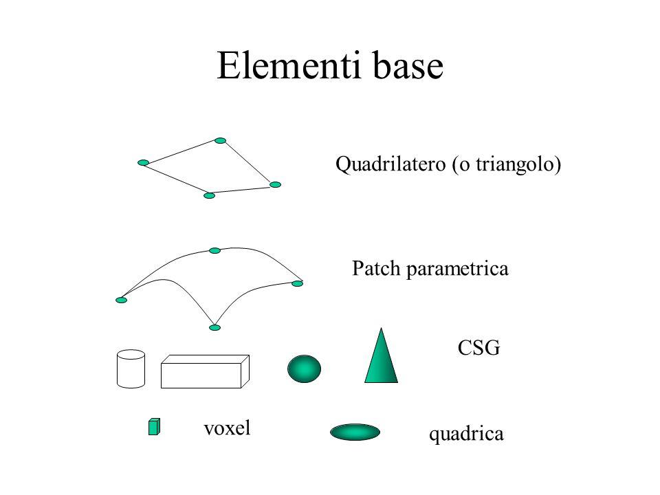 Elementi base Quadrilatero (o triangolo) Patch parametrica CSG voxel quadrica