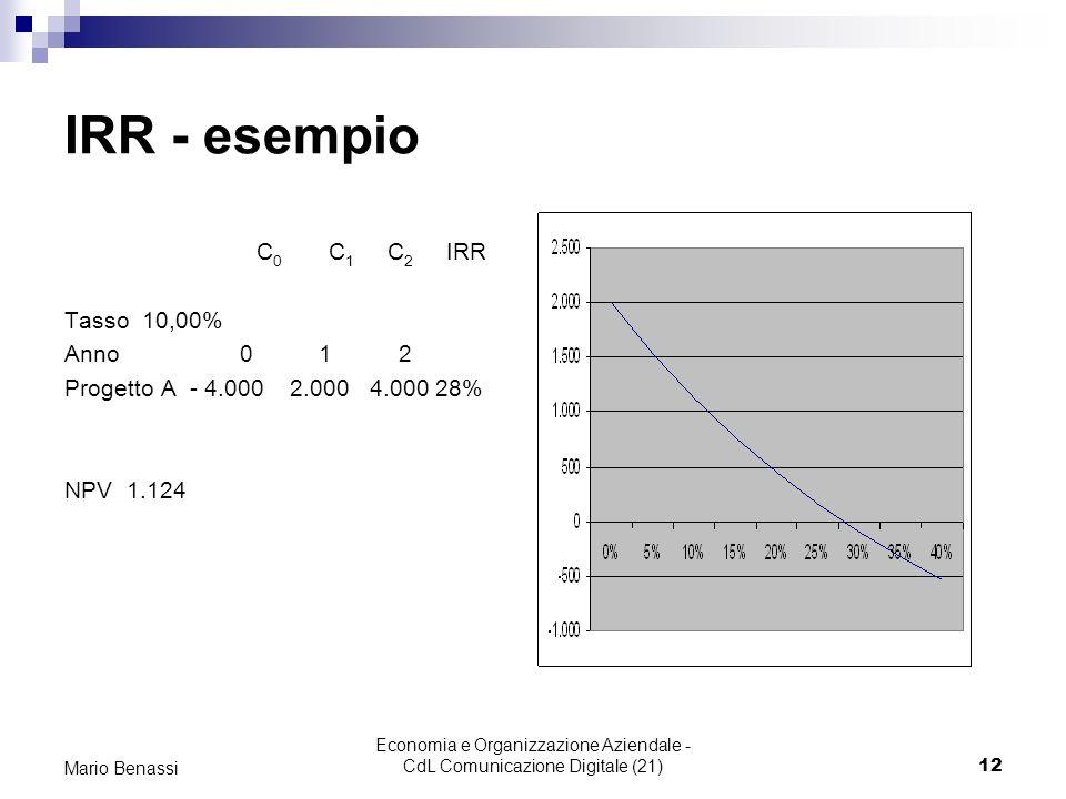 Economia e Organizzazione Aziendale - CdL Comunicazione Digitale (21)12 Mario Benassi IRR - esempio C 0 C 1 C 2 IRR Tasso 10,00% Anno 0 1 2 Progetto A - 4.000 2.000 4.000 28% NPV 1.124