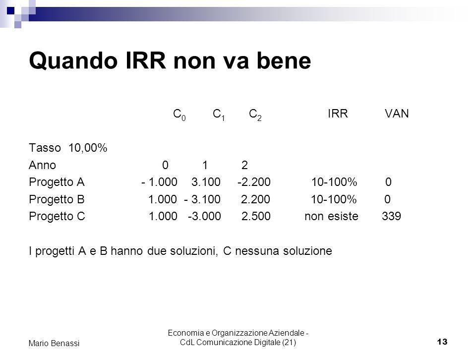Economia e Organizzazione Aziendale - CdL Comunicazione Digitale (21)13 Mario Benassi Quando IRR non va bene C 0 C 1 C 2 IRR VAN Tasso 10,00% Anno 0 1 2 Progetto A - 1.000 3.100 -2.200 10-100% 0 Progetto B 1.000 - 3.100 2.200 10-100% 0 Progetto C 1.000 -3.000 2.500 non esiste 339 I progetti A e B hanno due soluzioni, C nessuna soluzione