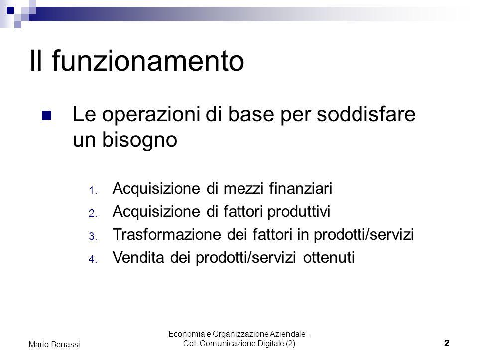 Economia e Organizzazione Aziendale - CdL Comunicazione Digitale (2)2 Mario Benassi Il funzionamento Le operazioni di base per soddisfare un bisogno 1