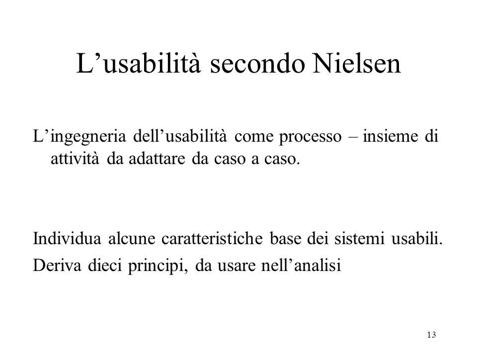 13 Lusabilità secondo Nielsen Lingegneria dellusabilità come processo – insieme di attività da adattare da caso a caso. Individua alcune caratteristic