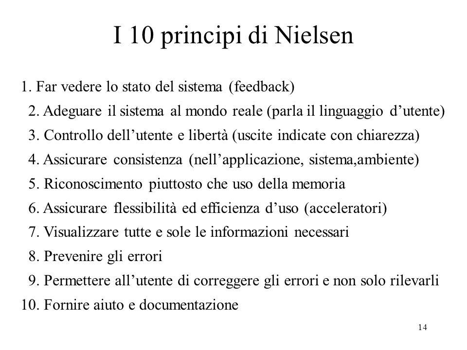 14 I 10 principi di Nielsen 1. Far vedere lo stato del sistema (feedback) 2. Adeguare il sistema al mondo reale (parla il linguaggio dutente) 3. Contr