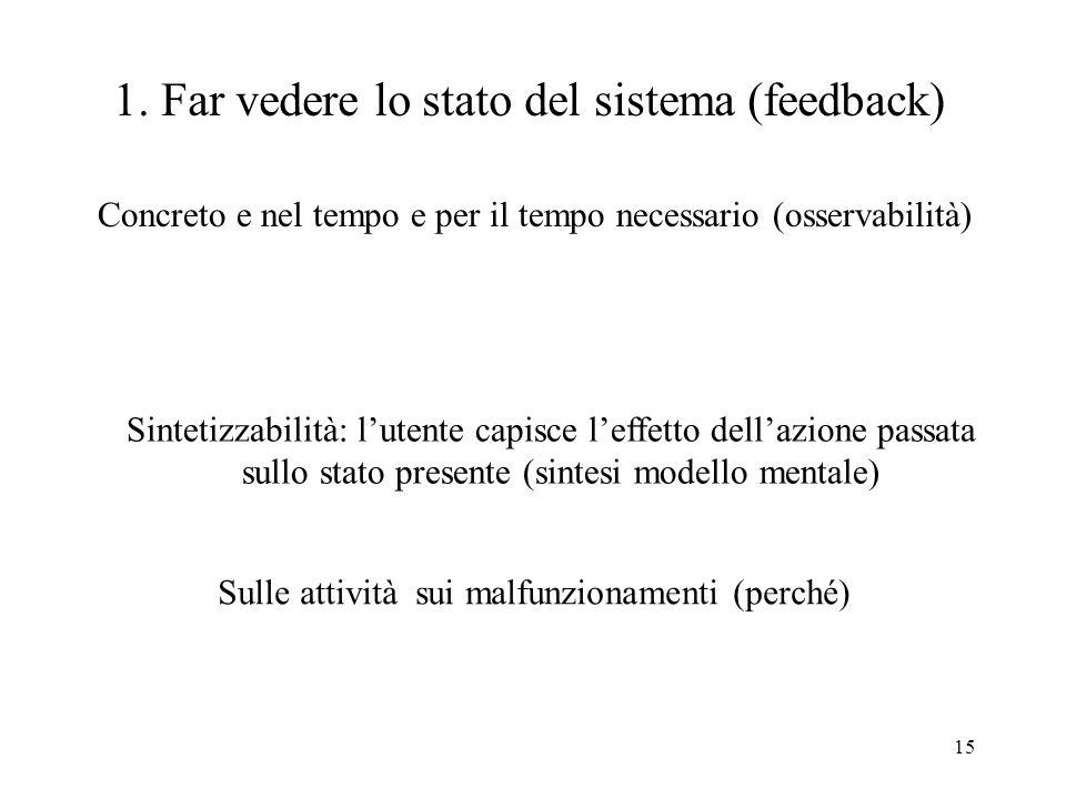 15 1. Far vedere lo stato del sistema (feedback) Sintetizzabilità: lutente capisce leffetto dellazione passata sullo stato presente (sintesi modello m