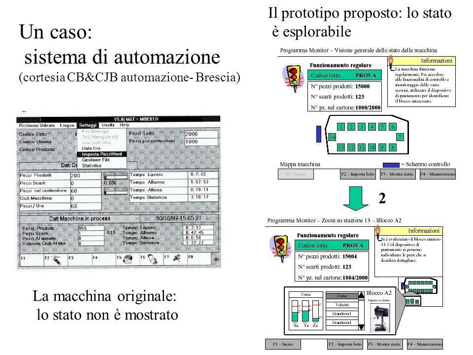 16 Un caso: sistema di automazione (cortesia CB&CJB automazione- Brescia) La macchina originale: lo stato non è mostrato Il prototipo proposto: lo stato è esplorabile 2