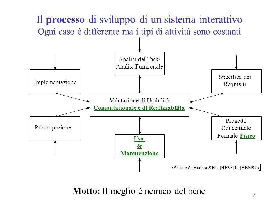 2 Il processo di sviluppo di un sistema interattivo Ogni caso è differente ma i tipi di attività sono costanti Implementazione Analisi del Task/ Anali