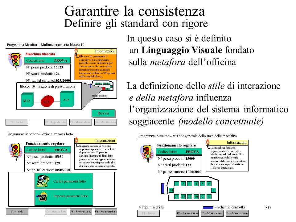 30 Garantire la consistenza Definire gli standard con rigore In questo caso si è definito un Linguaggio Visuale fondato sulla metafora dellofficina La