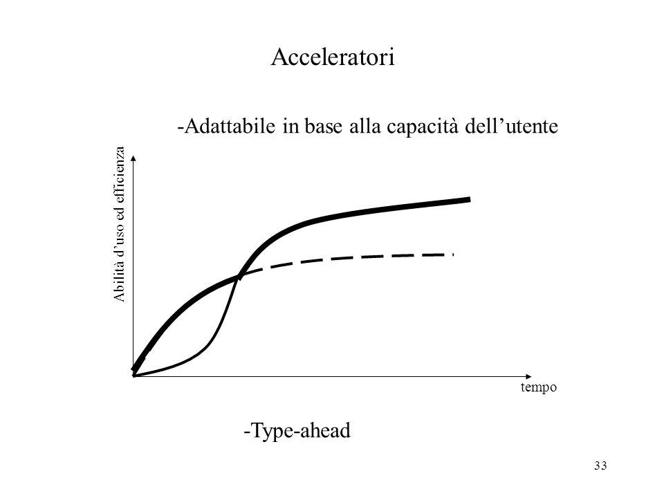 33 Acceleratori tempo Abilità duso ed efficienza -Adattabile in base alla capacità dellutente -Type-ahead