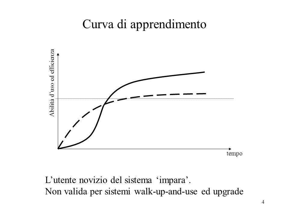 4 Lutente novizio del sistema impara. Non valida per sistemi walk-up-and-use ed upgrade Curva di apprendimento tempo Abilità duso ed efficienza