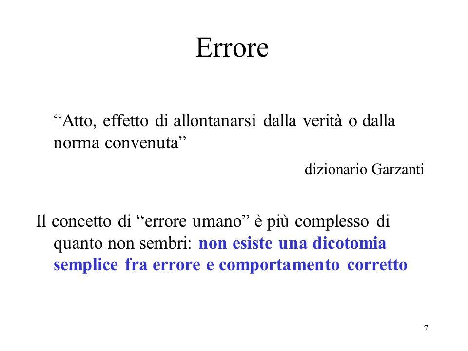 7 Errore Atto, effetto di allontanarsi dalla verità o dalla norma convenuta dizionario Garzanti Il concetto di errore umano è più complesso di quanto