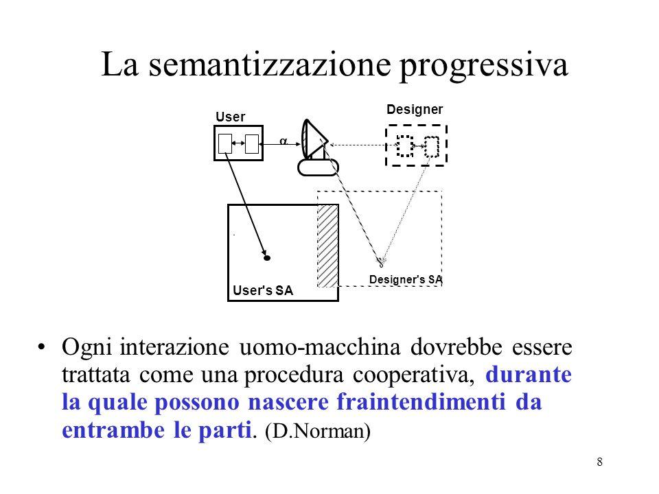 8 La semantizzazione progressiva Ogni interazione uomo-macchina dovrebbe essere trattata come una procedura cooperativa, durante la quale possono nasc