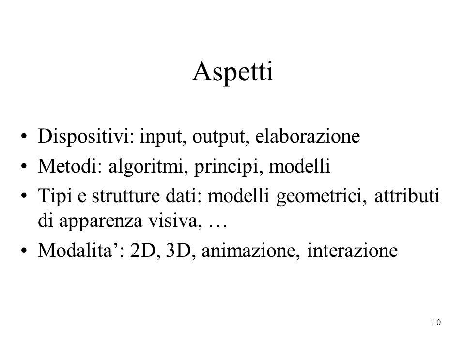 10 Aspetti Dispositivi: input, output, elaborazione Metodi: algoritmi, principi, modelli Tipi e strutture dati: modelli geometrici, attributi di apparenza visiva, … Modalita: 2D, 3D, animazione, interazione