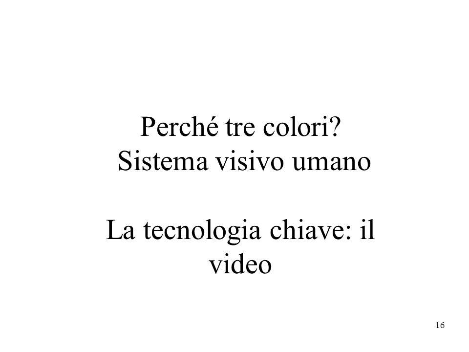 16 Perché tre colori? Sistema visivo umano La tecnologia chiave: il video