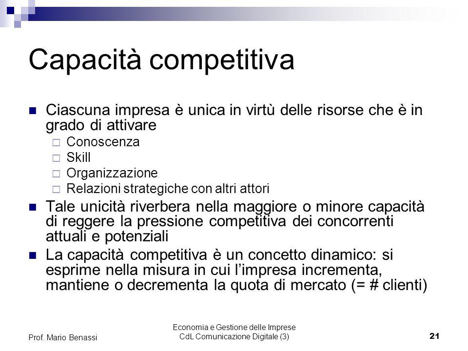 Economia e Gestione delle Imprese CdL Comunicazione Digitale (3)21 Prof.