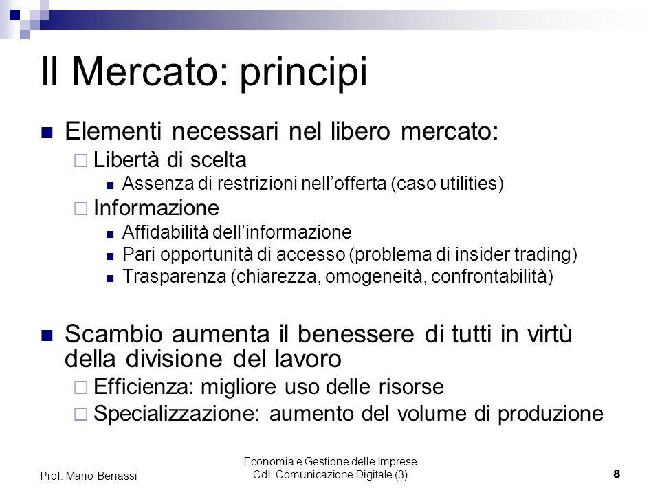 Economia e Gestione delle Imprese CdL Comunicazione Digitale (3)19 Prof.