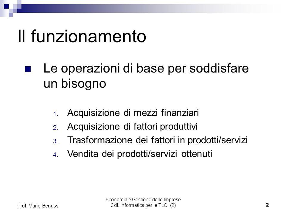 Economia e Gestione delle Imprese CdL Informatica per le TLC (2)23 Prof.