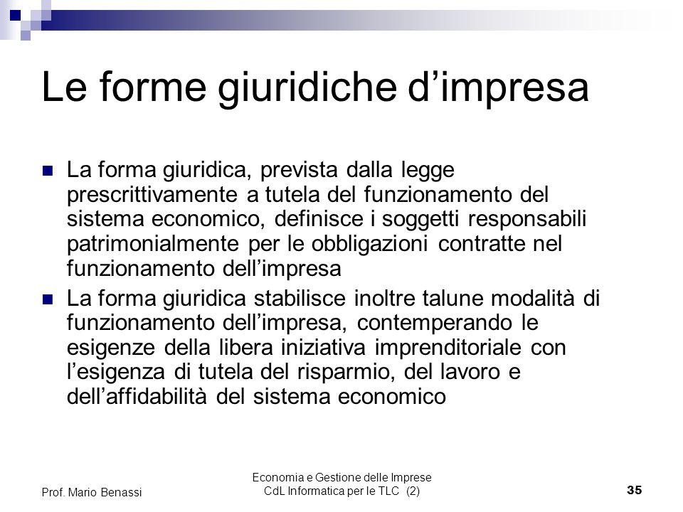 Economia e Gestione delle Imprese CdL Informatica per le TLC (2)35 Prof.