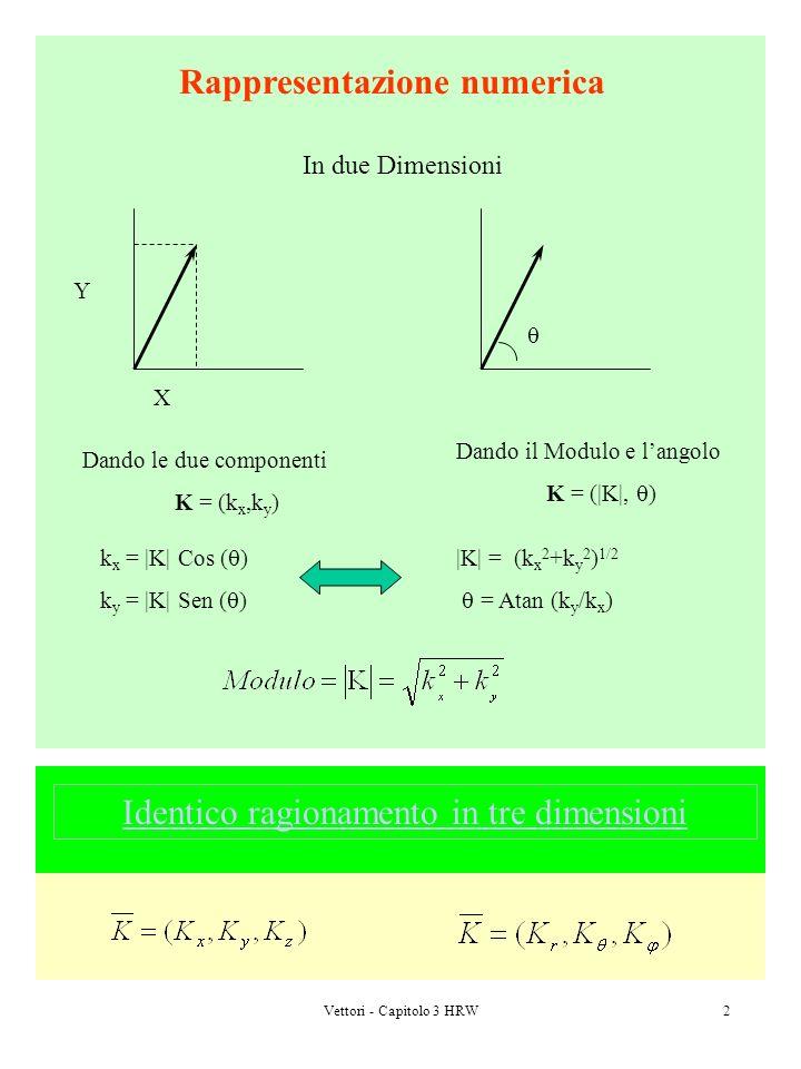 Vettori - Capitolo 3 HRW2 Rappresentazione numerica Identico ragionamento in tre dimensioni X Y Dando le due componenti K = (k x,k y ) Dando il Modulo