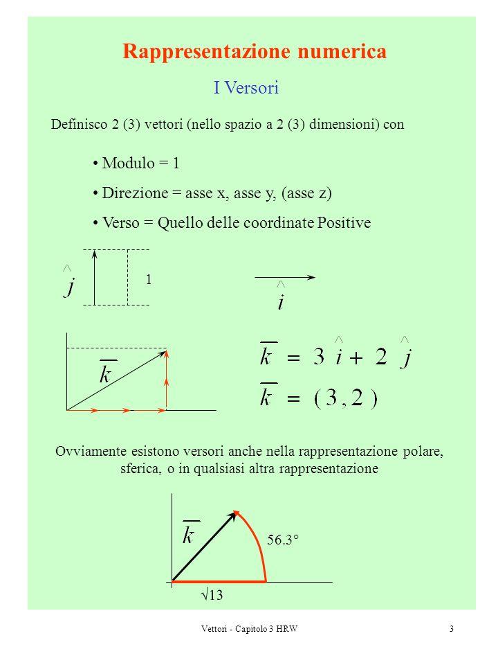 Vettori - Capitolo 3 HRW3 I Versori Definisco 2 (3) vettori (nello spazio a 2 (3) dimensioni) con Modulo = 1 Direzione = asse x, asse y, (asse z) Vers