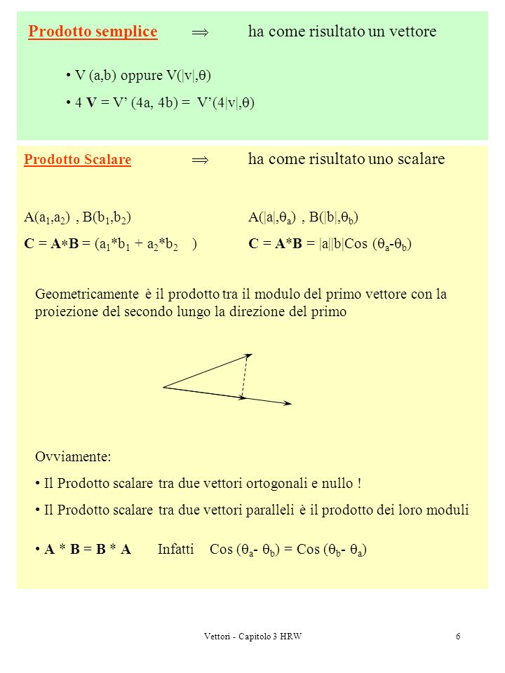 Vettori - Capitolo 3 HRW6 Prodotto semplice ha come risultato un vettore V (a,b) oppure V( v , ) 4 V = V (4a, 4b) = V(4 v , ) Prodotto Scalare ha come