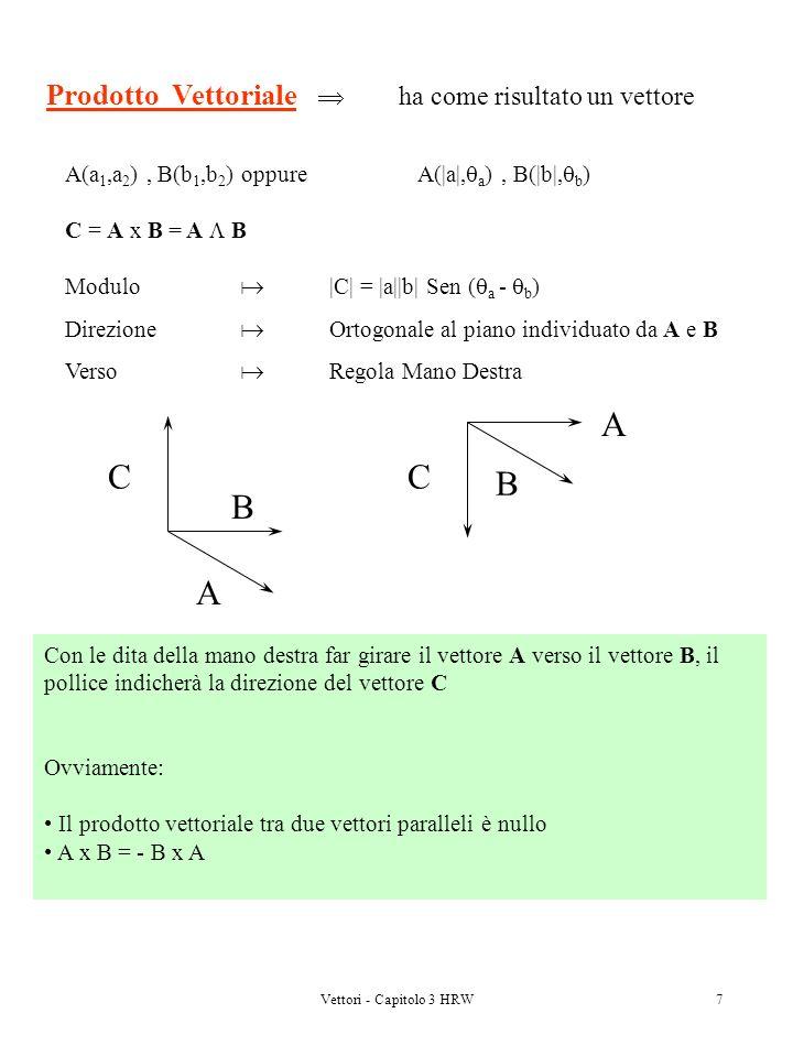 Vettori - Capitolo 3 HRW7 Prodotto Vettoriale ha come risultato un vettore A(a 1,a 2 ), B(b 1,b 2 )oppure A( a , a ), B( b , b ) C = A x B = A B Modul