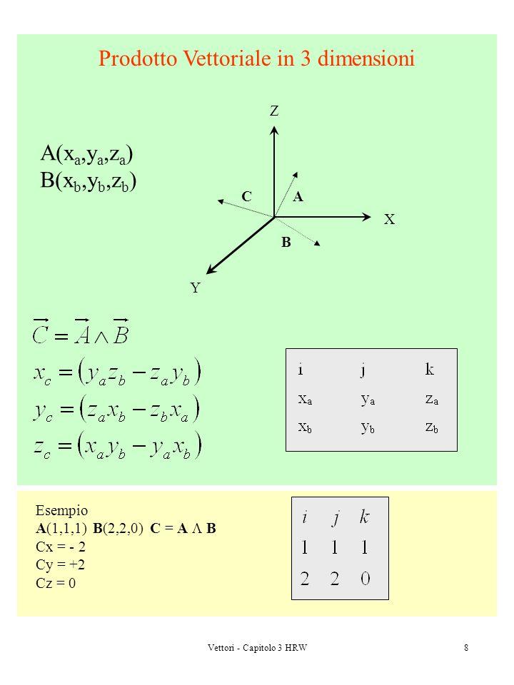 Vettori - Capitolo 3 HRW8 Prodotto Vettoriale in 3 dimensioni A(x a,y a,z a ) B(x b,y b,z b ) X Y Z A B C Esempio A(1,1,1)B(2,2,0)C = A B Cx = - 2 Cy
