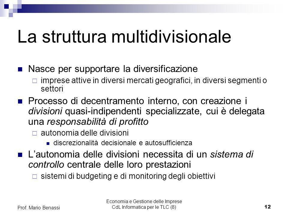 Economia e Gestione delle Imprese CdL Informatica per le TLC (8)12 Prof. Mario Benassi La struttura multidivisionale Nasce per supportare la diversifi