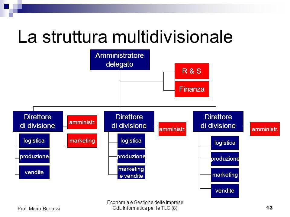 Economia e Gestione delle Imprese CdL Informatica per le TLC (8)13 Prof. Mario Benassi La struttura multidivisionale Amministratore delegato Direttore