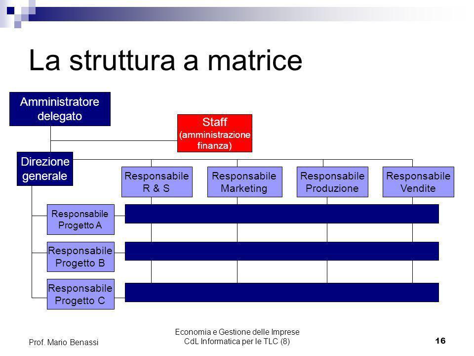 Economia e Gestione delle Imprese CdL Informatica per le TLC (8)16 Prof. Mario Benassi La struttura a matrice Amministratore delegato Staff (amministr