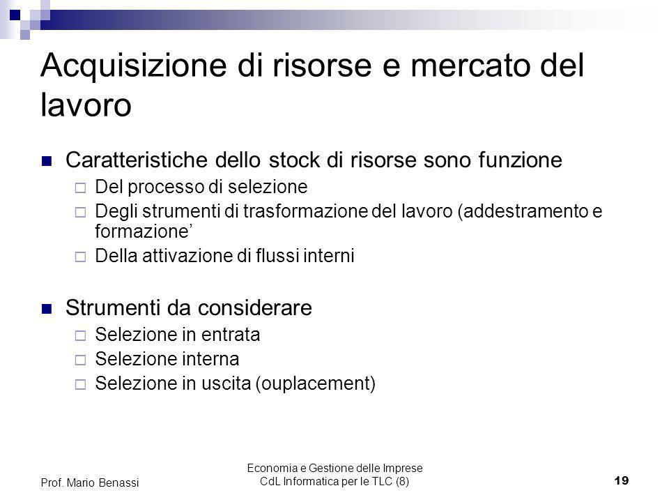 Economia e Gestione delle Imprese CdL Informatica per le TLC (8)19 Prof. Mario Benassi Acquisizione di risorse e mercato del lavoro Caratteristiche de
