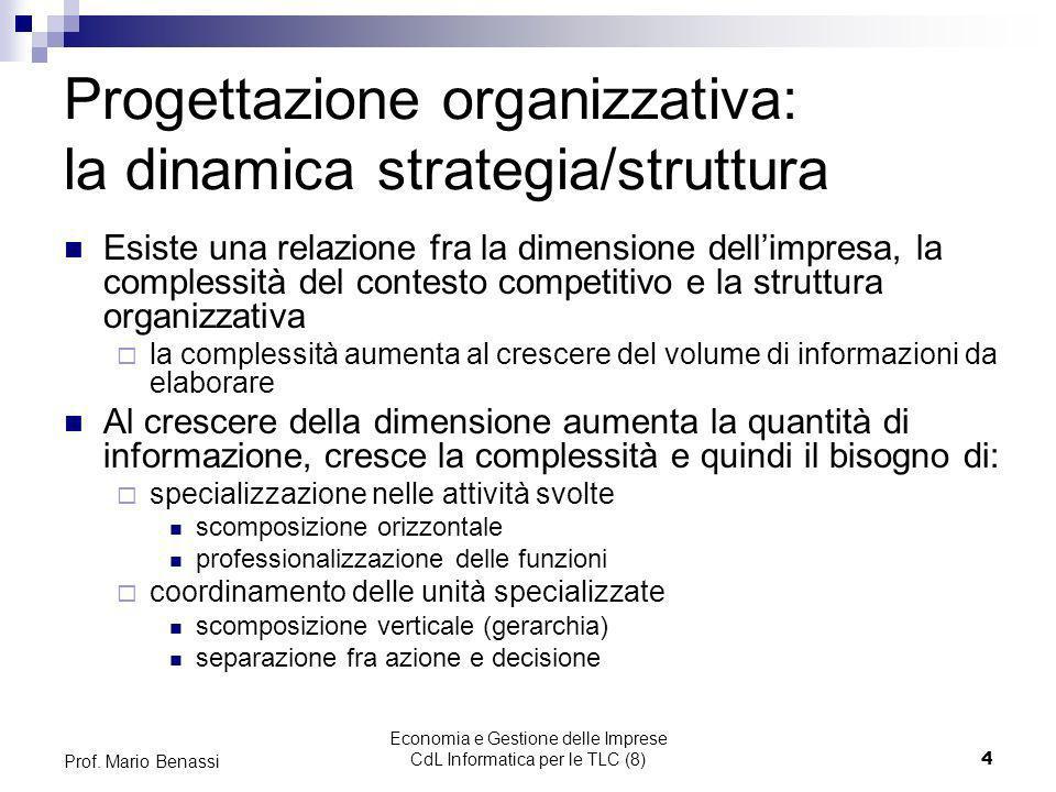 Economia e Gestione delle Imprese CdL Informatica per le TLC (8)4 Prof. Mario Benassi Progettazione organizzativa: la dinamica strategia/struttura Esi