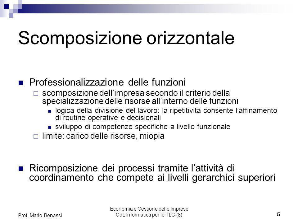 Economia e Gestione delle Imprese CdL Informatica per le TLC (8)5 Prof. Mario Benassi Scomposizione orizzontale Professionalizzazione delle funzioni s