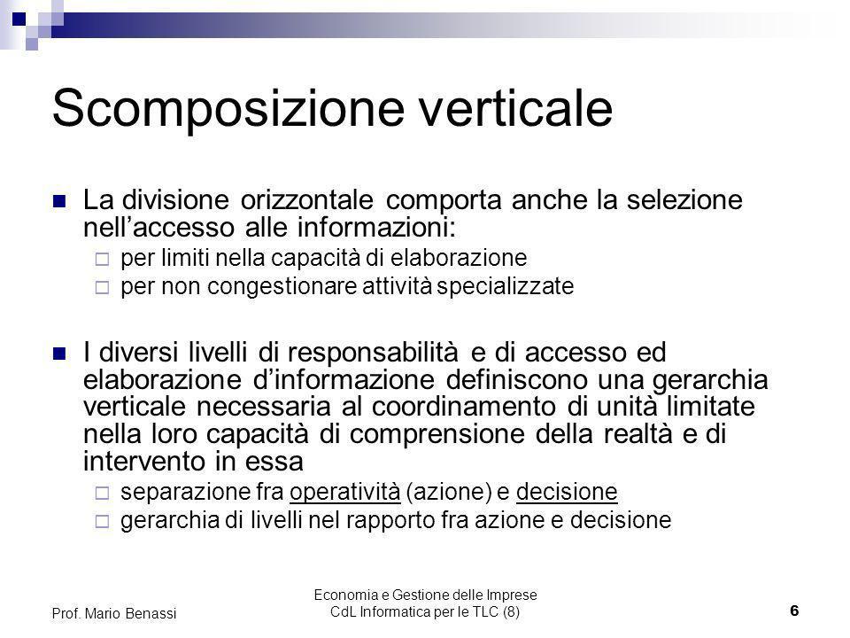 Economia e Gestione delle Imprese CdL Informatica per le TLC (8)6 Prof. Mario Benassi Scomposizione verticale La divisione orizzontale comporta anche