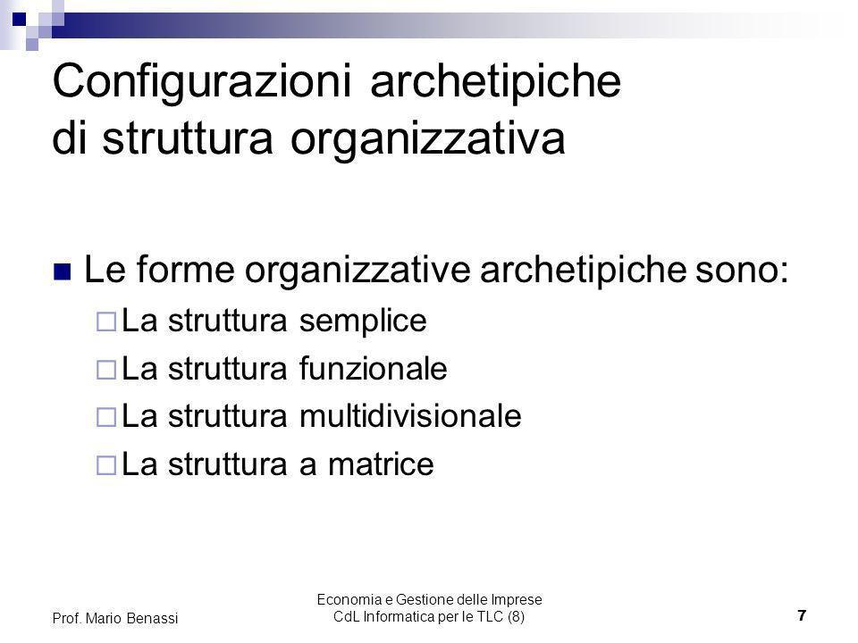 Economia e Gestione delle Imprese CdL Informatica per le TLC (8)7 Prof. Mario Benassi Configurazioni archetipiche di struttura organizzativa Le forme