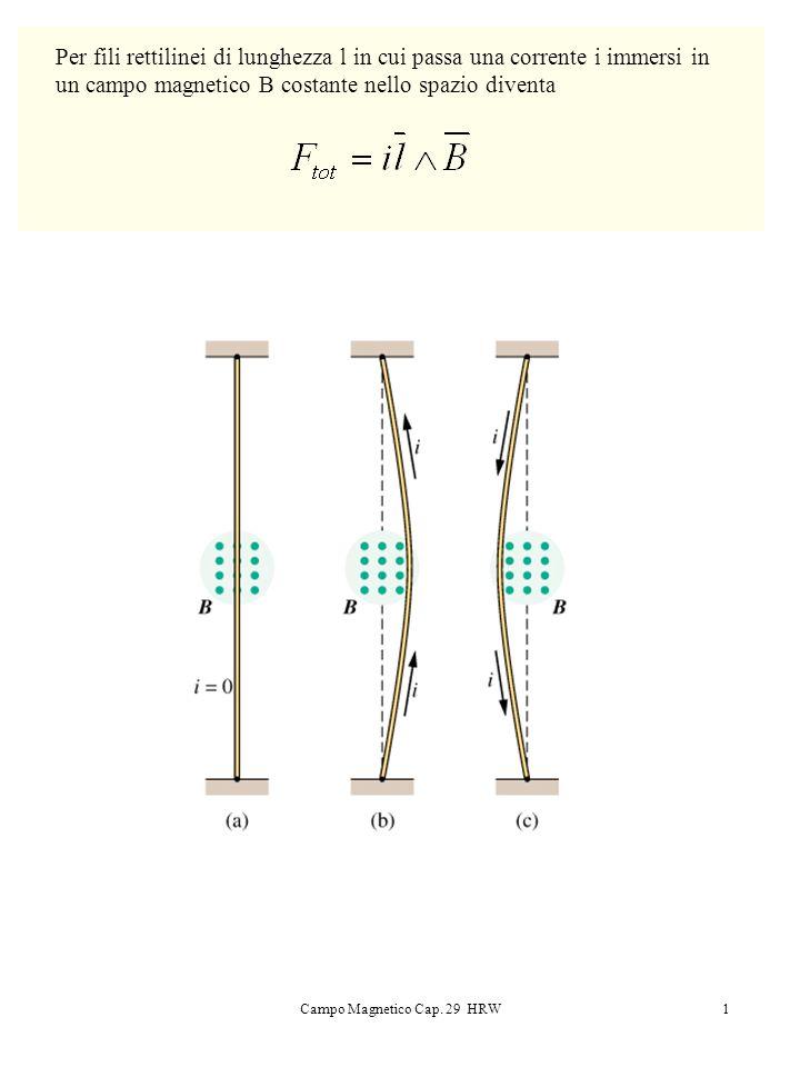 Campo Magnetico Cap. 29 HRW1 Per fili rettilinei di lunghezza l in cui passa una corrente i immersi in un campo magnetico B costante nello spazio dive