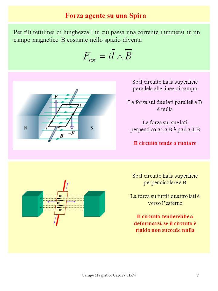 Campo Magnetico Cap. 29 HRW2 Forza agente su una Spira Per fili rettilinei di lunghezza l in cui passa una corrente i immersi in un campo magnetico B
