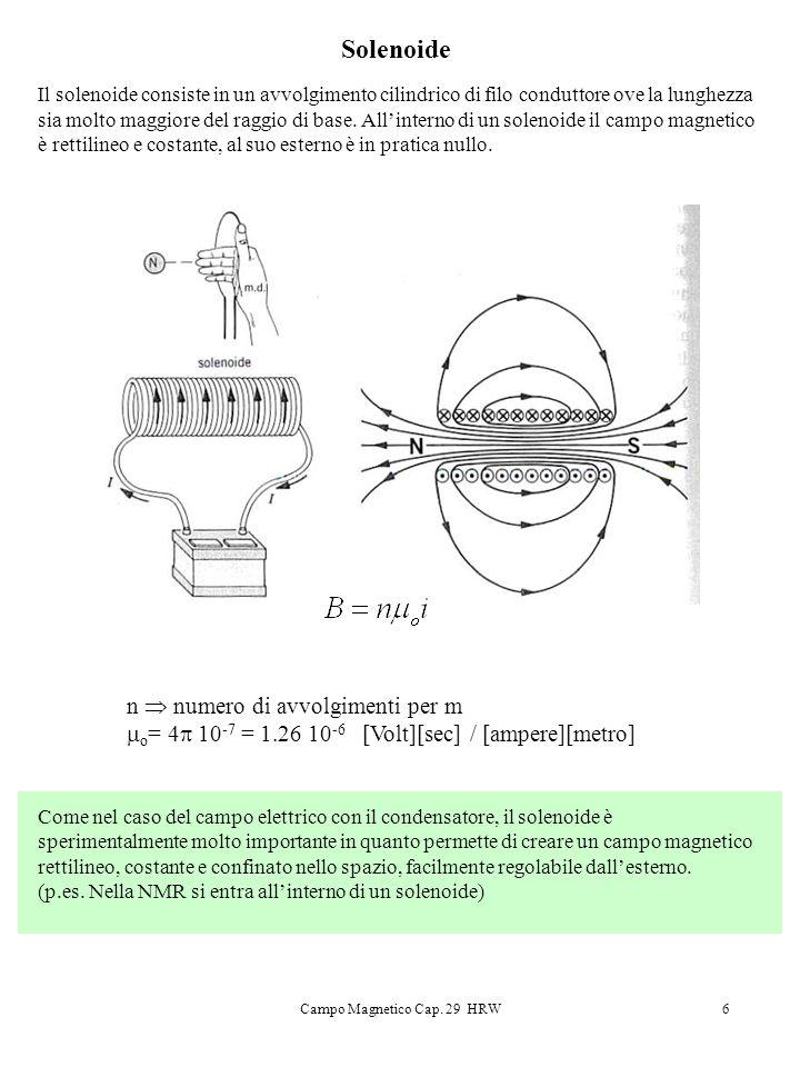 Campo Magnetico Cap. 29 HRW6 Solenoide Il solenoide consiste in un avvolgimento cilindrico di filo conduttore ove la lunghezza sia molto maggiore del