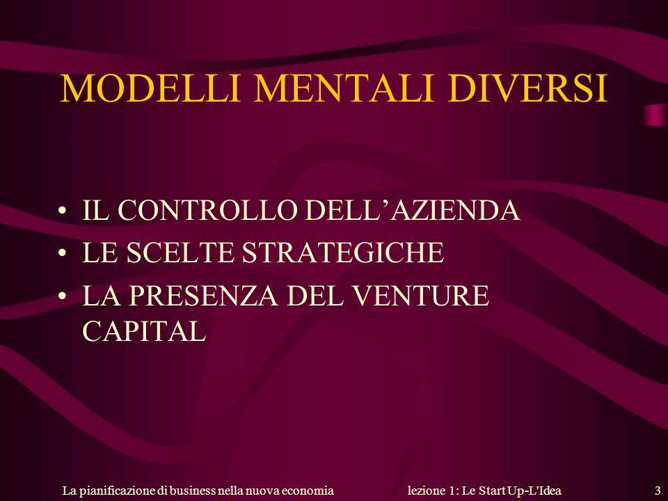 La pianificazione di business nella nuova economialezione 1: Le Start Up-L Idea 14 LE REGOLE DELLIMPRENDITORE TENSIONE AL RISULTATO E SAPER CAMBIARE LE REGOLE SAPER COGLIERE I CAMBIAMENTI NELLARIA E RITARARE AL VOLO LE STRATEGIE SAPER INIZIARE DALLE PICCOLE DIMENSIONI PRENDERE MOLTE DECISIONI CONTEMPORANEAMENTE