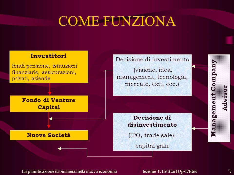 La pianificazione di business nella nuova economialezione 1: Le Start Up-L'Idea 7 COME FUNZIONA Investitori fondi pensione, istituzioni finanziarie, a