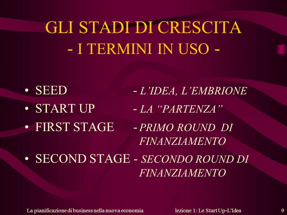 La pianificazione di business nella nuova economialezione 1: Le Start Up-L'Idea 9 GLI STADI DI CRESCITA - I TERMINI IN USO - SEED - LIDEA, LEMBRIONE S