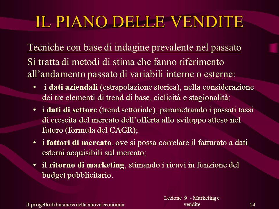 Il progetto di business nella nuova economia Lezione 9 - Marketing e vendite 14 IL PIANO DELLE VENDITE Tecniche con base di indagine prevalente nel pa
