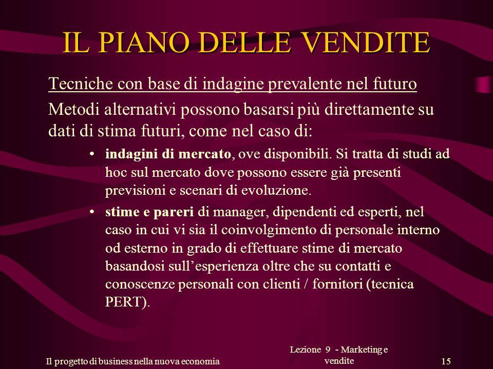 Il progetto di business nella nuova economia Lezione 9 - Marketing e vendite 15 IL PIANO DELLE VENDITE Tecniche con base di indagine prevalente nel fu
