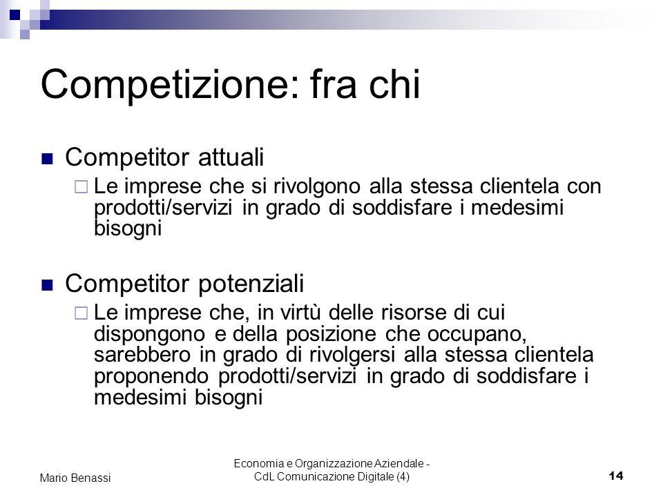 Economia e Organizzazione Aziendale - CdL Comunicazione Digitale (4)14 Mario Benassi Competizione: fra chi Competitor attuali Le imprese che si rivolg