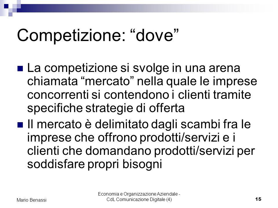 Economia e Organizzazione Aziendale - CdL Comunicazione Digitale (4)15 Mario Benassi Competizione: dove La competizione si svolge in una arena chiamat