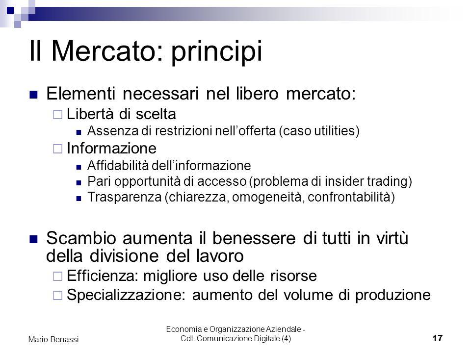Economia e Organizzazione Aziendale - CdL Comunicazione Digitale (4)17 Mario Benassi Il Mercato: principi Elementi necessari nel libero mercato: Liber